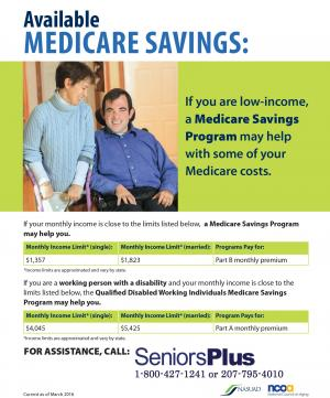 Medicare Savings Program poster